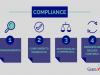 Curso presencial de Compliance