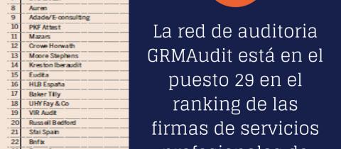 La red GRMAudit sube al puesto 29 del ranking de firmas de servicios profesionales
